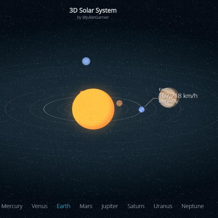 3D solar System